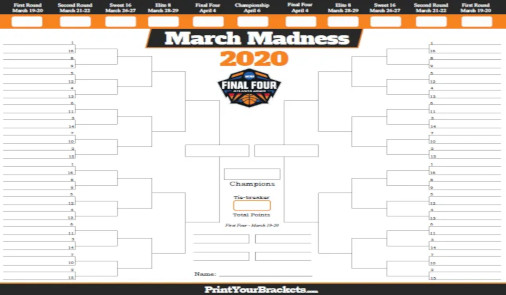March Madness 2020 bracket